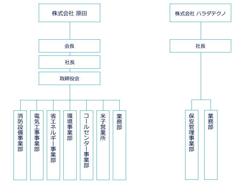 新・組織図_20210120.jpg