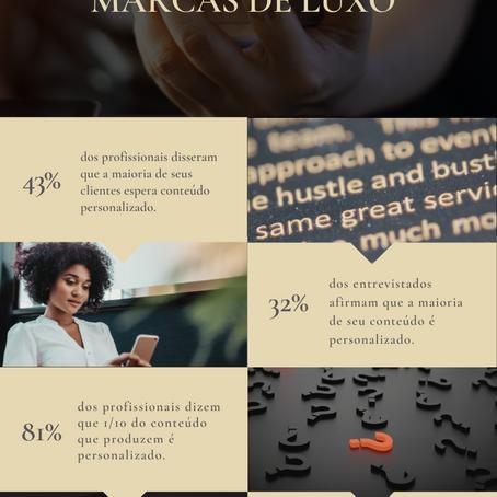 Infográfico: Como o conteúdo nas redes sociais podem aumentar a receita de marcas de luxo