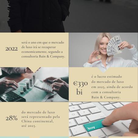 Infográfico: O futuro do Mercado de Luxo pós-pandemia