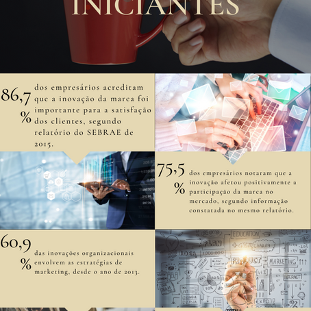 Infográfico: Marketing e inovação para marcas iniciantes