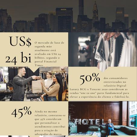 Infográfico: dados sobre o Mercado de Luxo que você precisa saber