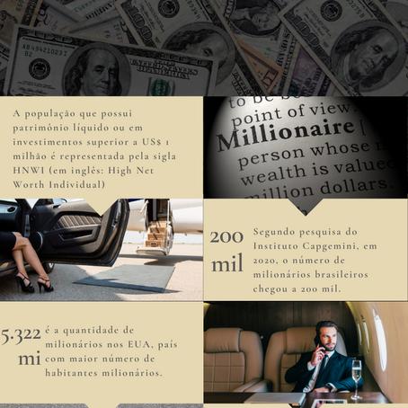 Infográfico: Os milionários no Brasil e no mundo