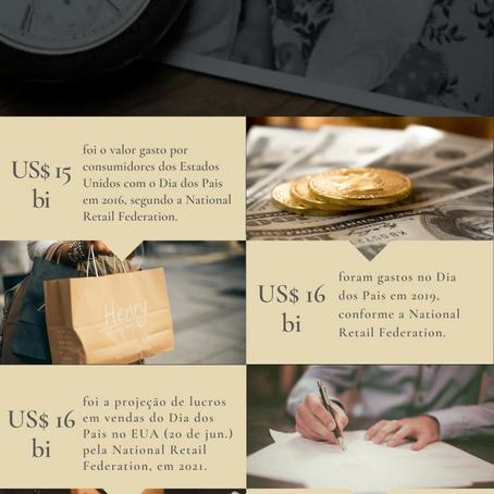 Infográfico: As marcas de luxo e o Dia dos Pais