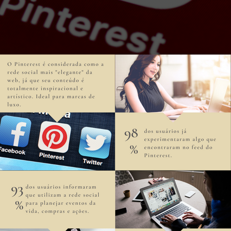 Infográfico: Marketing no Pinterest