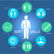 Why is it so Difficult to find Skilled Workers?