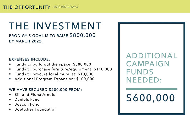 Start Up Campaign Booklet 2021-17.jpg