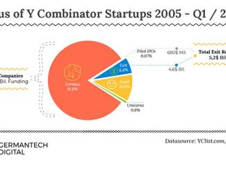 """Konzeptbeitrag zum Thema """"Börsengang von Dropbox - was bedeutet das für Corporate Innovation?"""""""