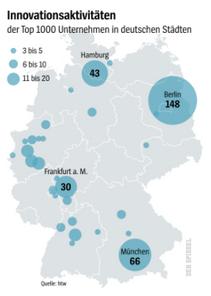 Studie zur Innovationsbereitschaft in Deutschland – Innovationsaktivitäten der Top 1000 Unternehmen