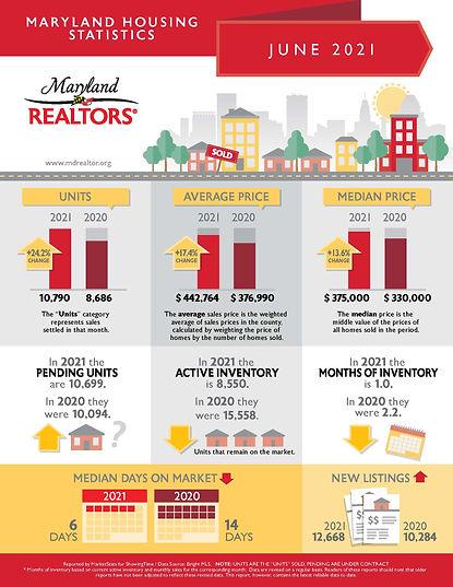 June 2021 Housing Infographic.jpg