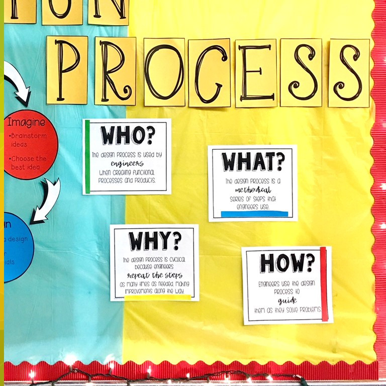Engineering Design Process Bulletin Board