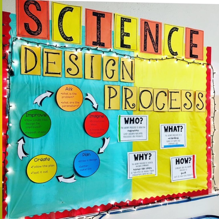 Science Engineering and Design Process Bulletin Board Display Kit