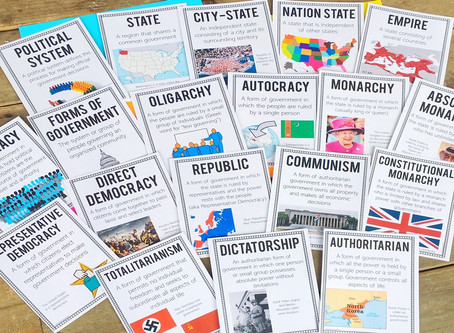 Political Systems and Forms of Government Posters
