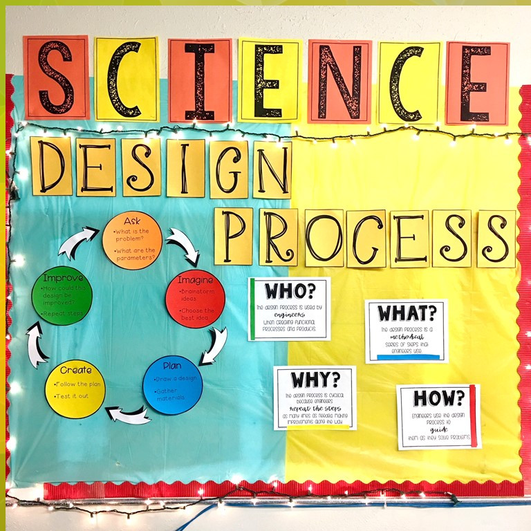 Science Engineering Design Process Bulletin Board Display Kit