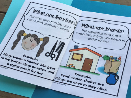 Teaching Wants and Needs, Goods and Services in Elementary