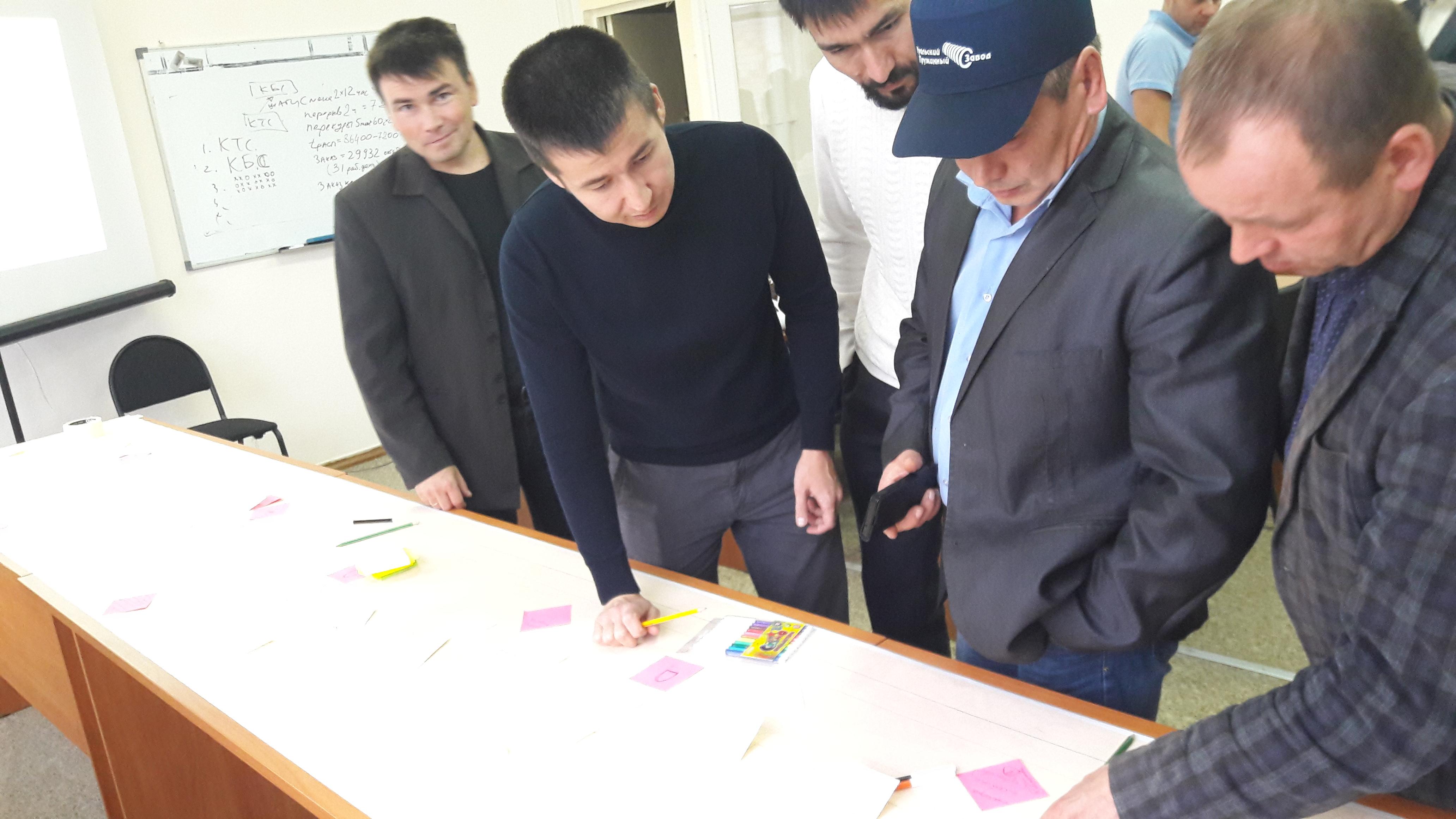 Строим Карту потока создания ценностей на Уральском пружинном заводе.