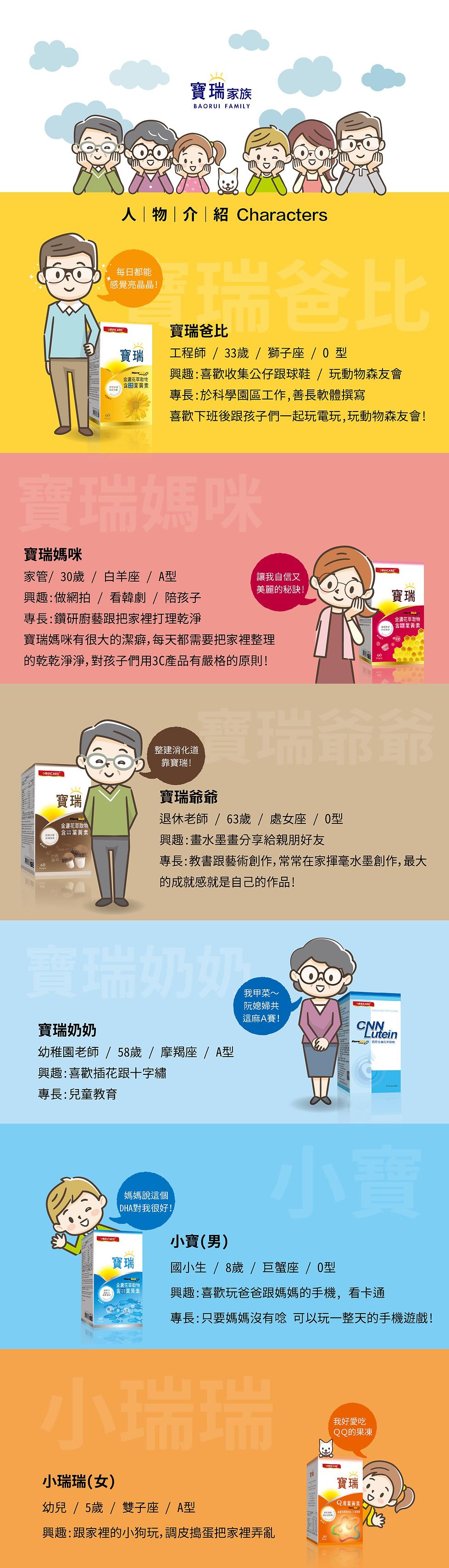 寶瑞家族頁面手機板_人物介紹PHONE.jpg