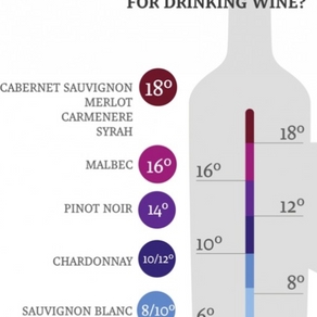 Have you seen wine labels specify a serving temperature?