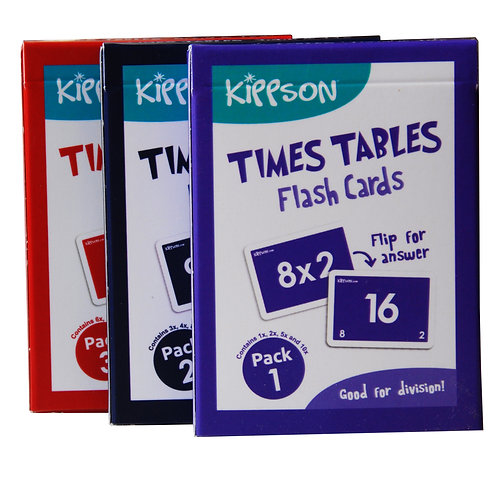 Multiplication and Division 2-in-1 Flash Cards