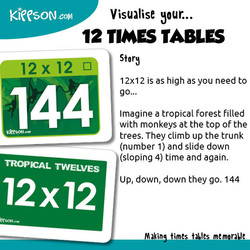 The Tropical Twelves