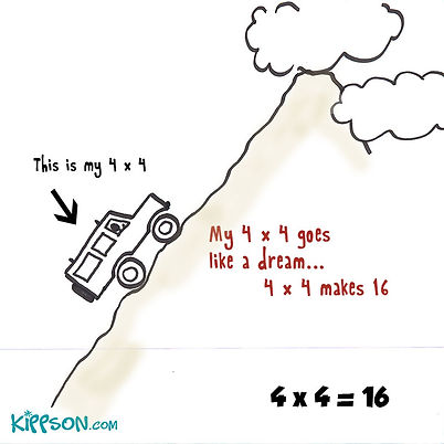 4 x 4 = 16 multiplication cartoon picture for learning