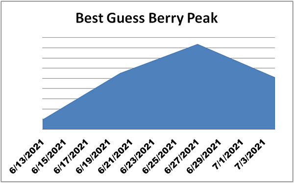 graph png.png