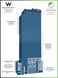 DUAL PROPERTY HIGH-RISE MAP