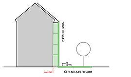 Graphik Meidlinger L-Baulinie rot.jpg