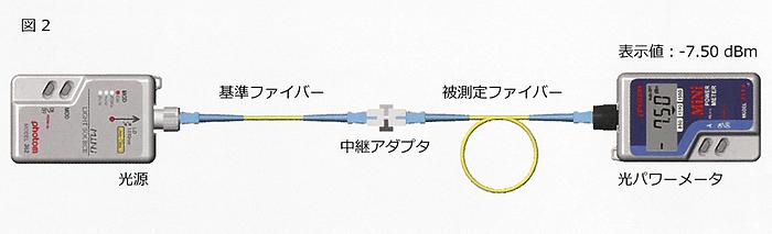 ファイバーの測定方法2.png