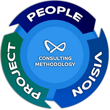 methodology_graphic.psd.png
