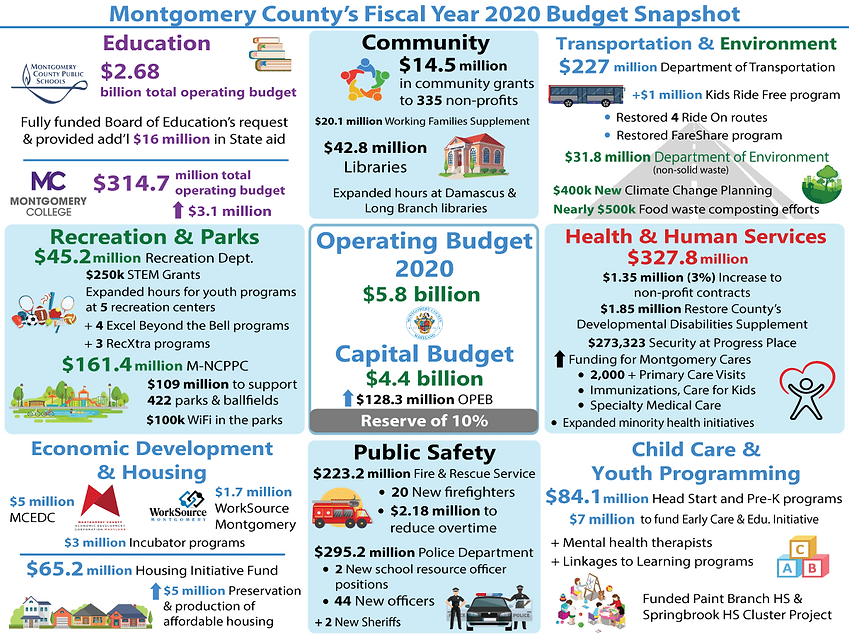 moco-budget.png