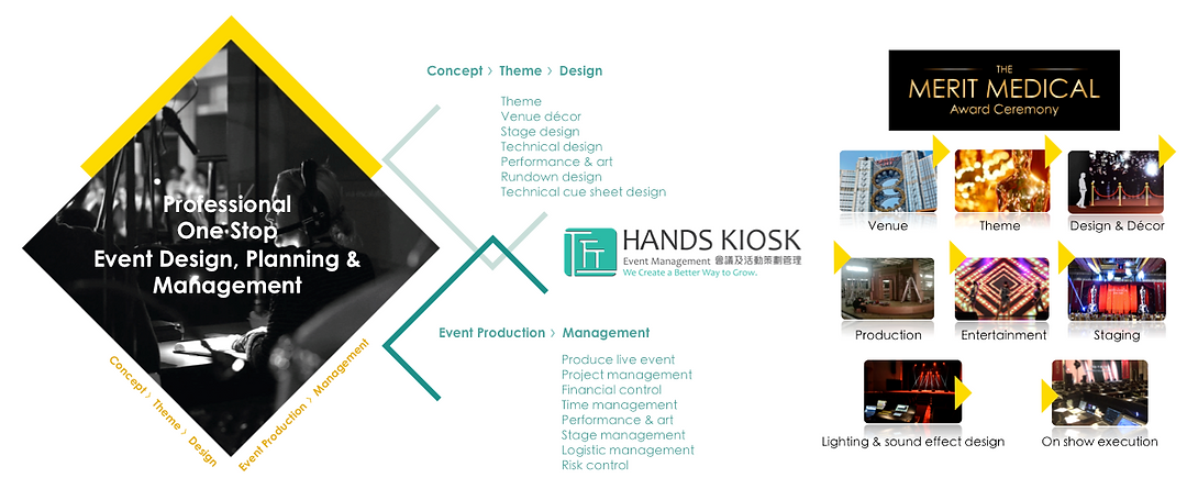 Event services - Hands Kiosk Event.png