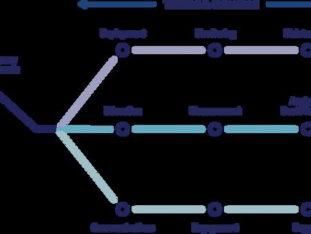 Cómo diferentes sectores usan Tableau para implementar la inteligencia de negocios