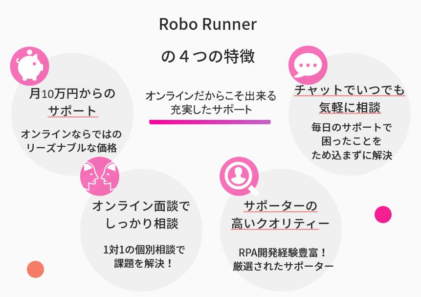 RoboRunnerの4つの特徴.PNG