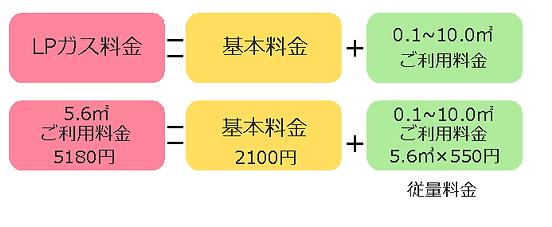 集合料金図.bmp
