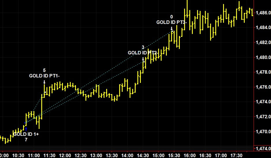 GOLD ID.jpg