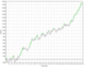 SB curve.jpg