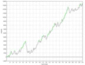 NG curve.jpg