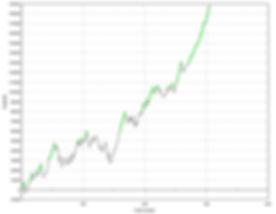 GBP curve.jpg