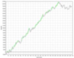 GC curve.jpg