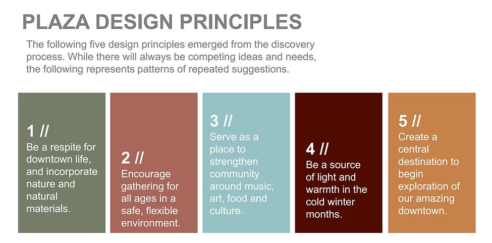 Plaza Design Principles.PNG