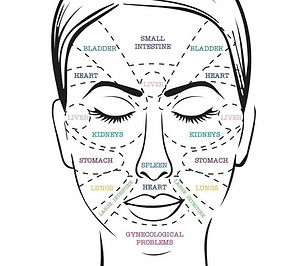 Guasha gezichtsbehandeling ter stimulati