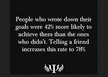 Why and how goal setting works