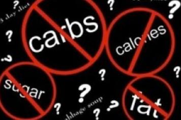 End Calorie Confusion