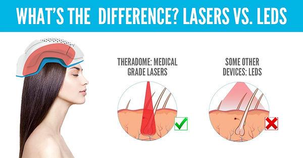lasers vs LEDs.jpg