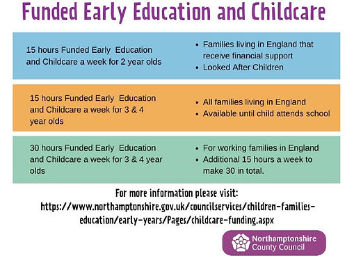 NCC Funded Early Education Flyer.jpg