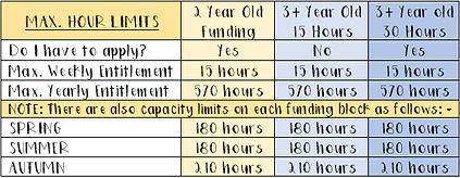 Fundign Hourly Limits.png