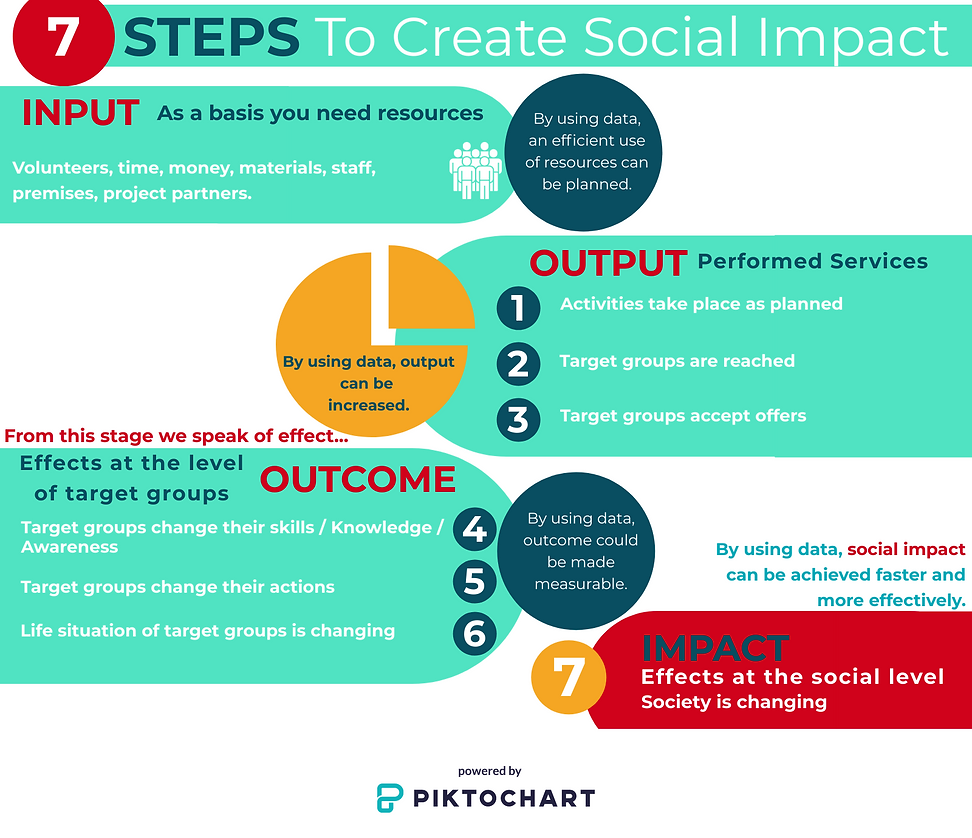 7-steps-to-soci_48034284.png