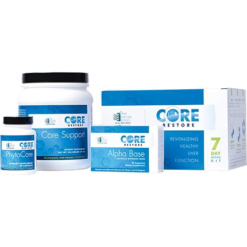 Core restore Kit