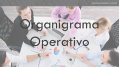 Organigrama operativo.png
