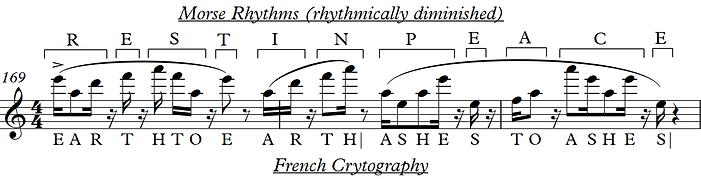 C.105 - Figure 18 - Morse Rhythms.png